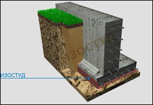 Стен материалы шумоизоляция рулонная
